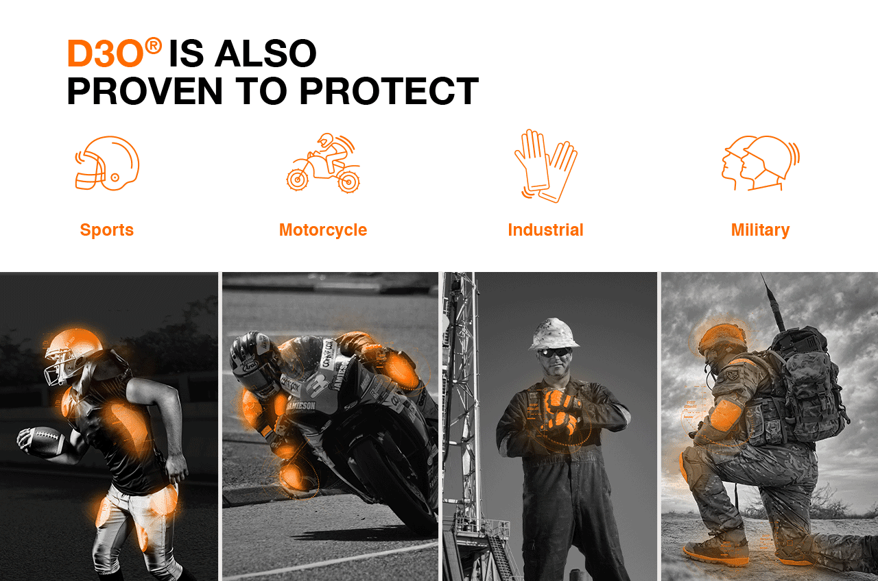 Gear4 Proven Protection